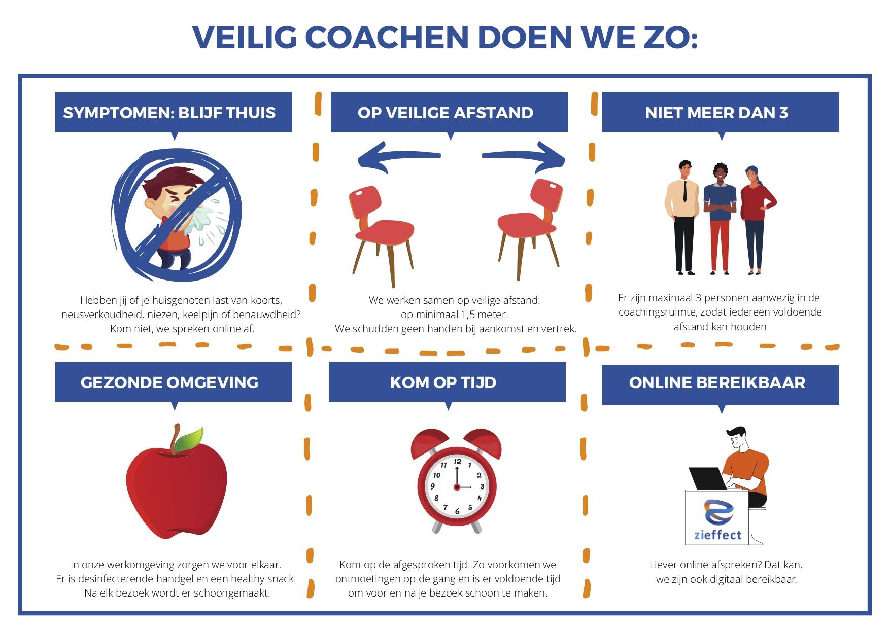 Zieffect - veilig coachen